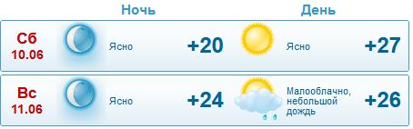 Погода в одессе на два месяца